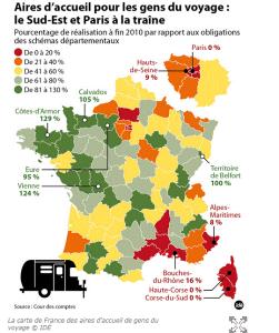 aires d'accueil France